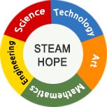 STEAM HOPE